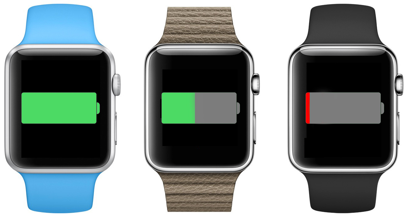 نظرة مُتفحصة ل Apple Watch، هل تستحق الشراء؟