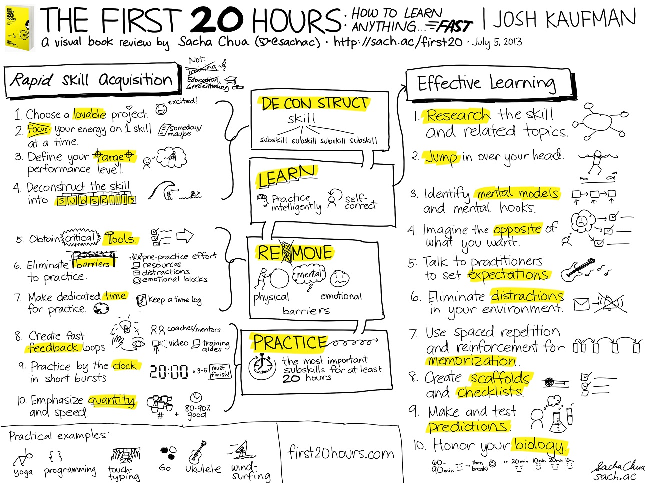 20130705-Visual-Book-Review-The-First-20-Hours-How-to-Learn-Anything...-Fast-Josh-Kaufman
