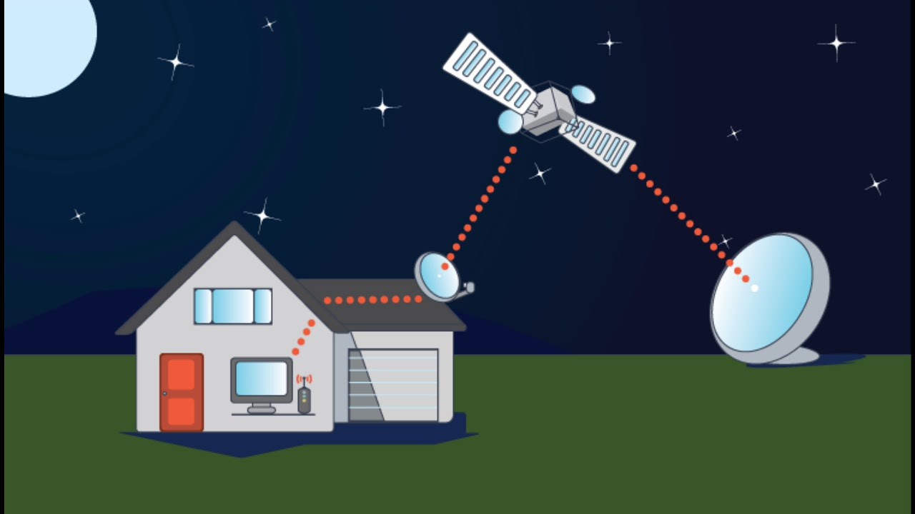 The principle of satellite Internet